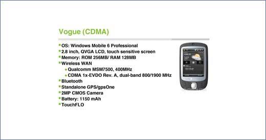 HTC Vogue (CDMA)