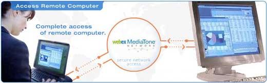 WebEx PCNow
