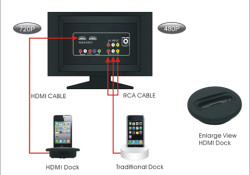 D&S launched a new product – the HDMI dock that brings real digital HD connection between iPhone/iPod and HDTV. The product allows users to pleasantly enjoy the multimedia programs stored in iPhone/iPod on HDTV. This HDMI Dock can transmit real digital signals via HDMI input to achieve real digital HD […]