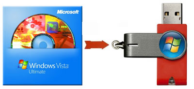 It's been known that the performance of USB Flash Drive is far better than DVD disc, external USB drive, or gigabit network. For this reason, installing Windows Vista from a High Speed USB Flash Drive is the fastest method to complete the task. If you want to give it a […]