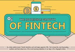 Fintech, or financial technology, describes a business that is aimed at providing financial services by using modern technology and software. Nowadays, Fintech affects mostly all industries – from travel companies like Expedia to online casinos and remote workers – but the most direct competition is between banks and purely Fintech […]